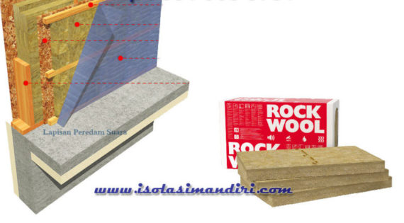 Harga Peredam Suara Rockwool Insulation